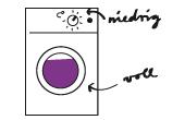 Strom sparen mit Waschmaschine