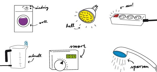 Strom sparen: Energiespartipps