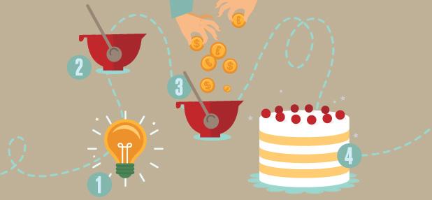 Crowdfunding-Plattformen