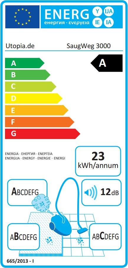 Bei einigen Produktgruppen (etwa Staubsauger) gibt es derzeit keine A+/A++/A++-Bewertungen in der Energieeffizienzklasse