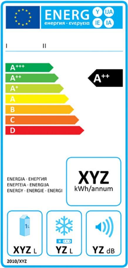 Energieeffizienzklassen auf dem EU-Energie-Label informieren über die Energieeffizienz