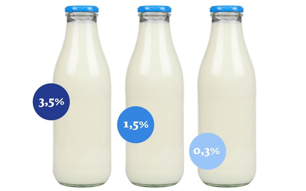 Fettere Milch ist gesünder, schlank macht auch die magere nicht