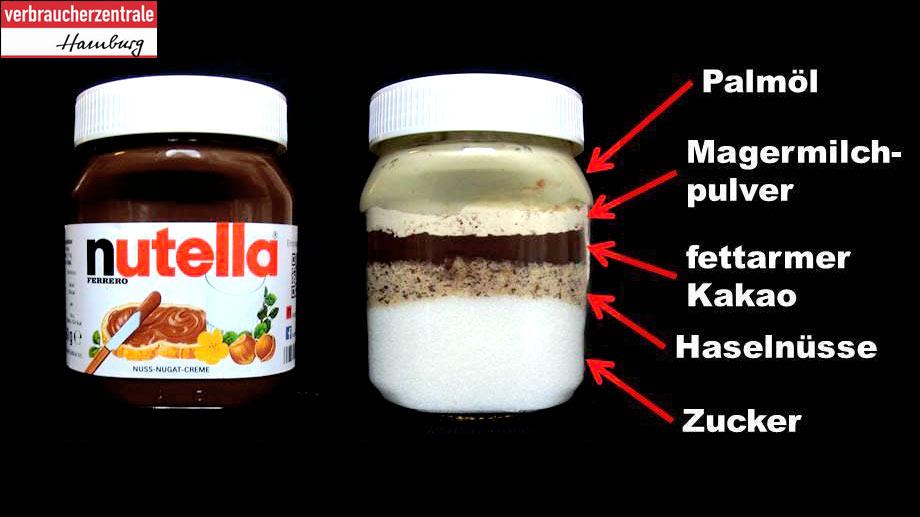Nutella: wegen Palmöl oft am Pranger