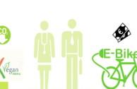 Nachhaltigkeitsinnovationen durch private Erfahrungen der eigenen Mitarbeiter