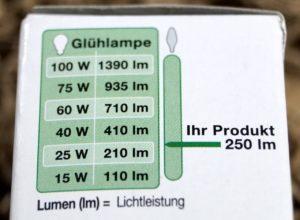 LED-Lampen: Wichtig sind nicht mehr die Watt, sondern die Lumen