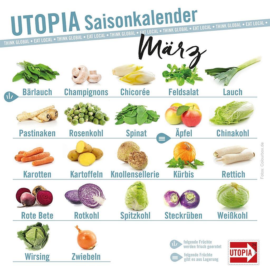 Utopia Saisonkalender März