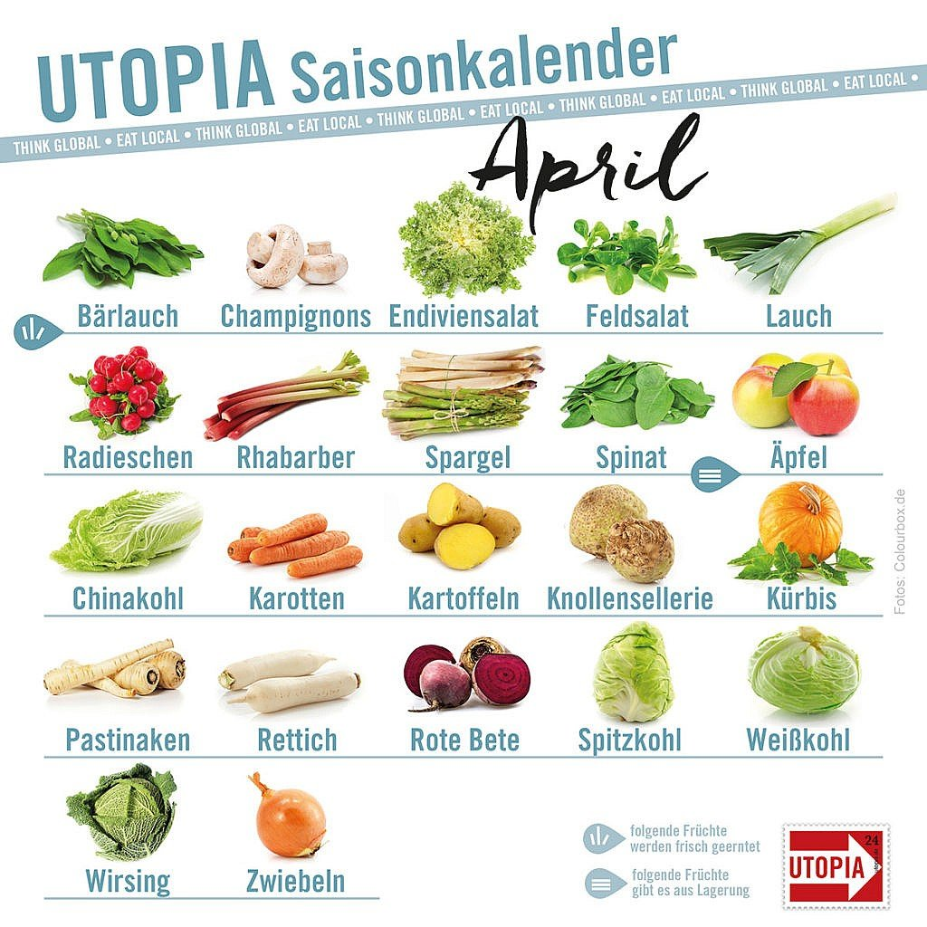 Utopia Saisonkalender April
