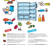 Temperaturzonen: richtige Kühlschrank-Temperatur einstellen