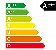 EU-Energie-Label