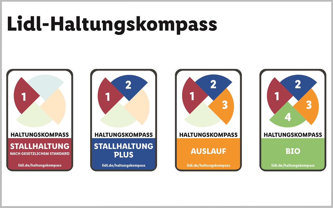 """Lidl: Neue Fleischkennzeichnung """"Haltungskompass"""""""