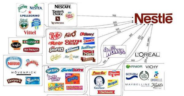 4416bcd8af0aa1 Nestlé-Marken  Diese Produkte gehören zum Unternehmen - Utopia.de