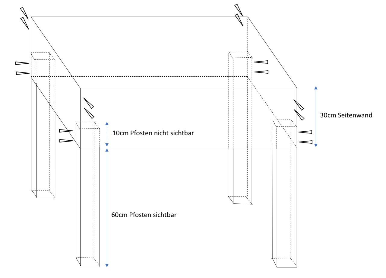 hochbeet selber bauen einfache anleitung mit hilfreichen tipps. Black Bedroom Furniture Sets. Home Design Ideas