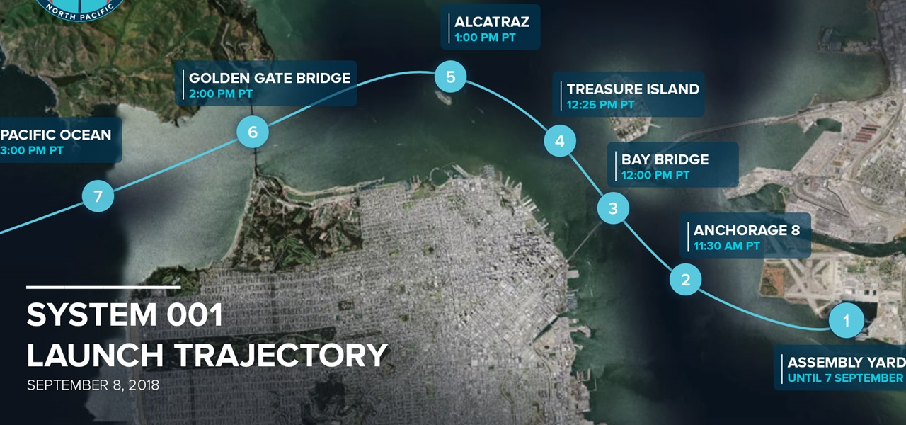The Ocean Cleanup Route