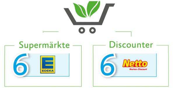 Aldi, Rewe, Edeka und Co.: Das sind die besten Supermärkte für Veganer