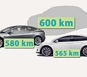 Tesla-Reichweiten