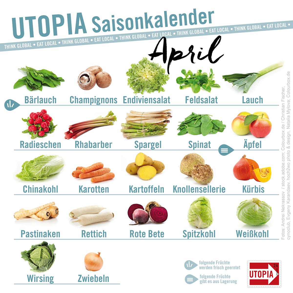 saisonales gemüse april