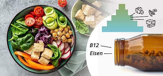 vegane Ernährung Tipps