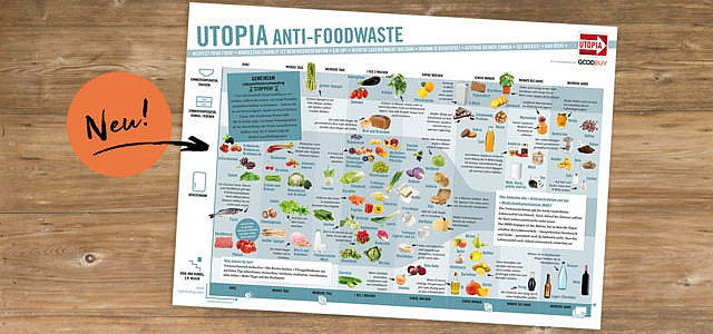 anti-foodwaste-poster