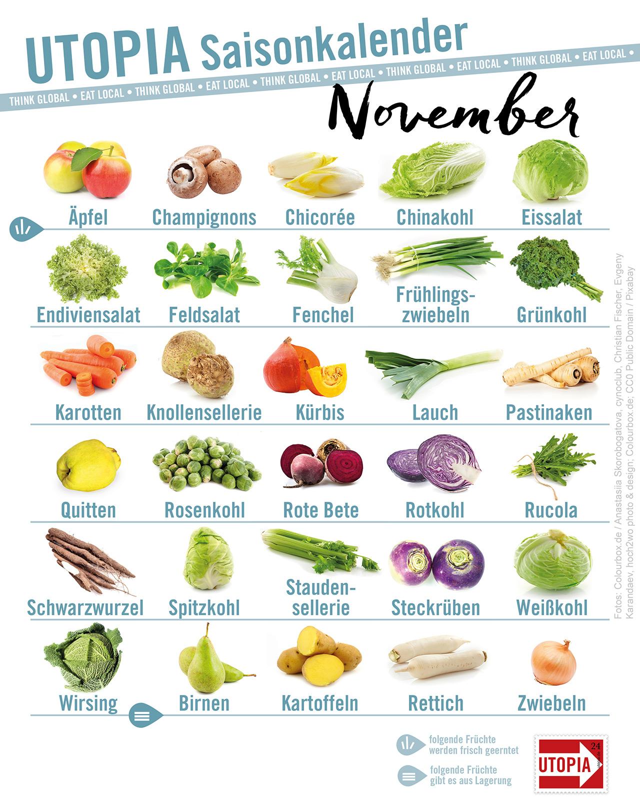 Utopia Saisonkalender November