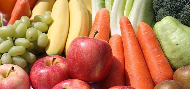Coronavirus Obst Gemüse