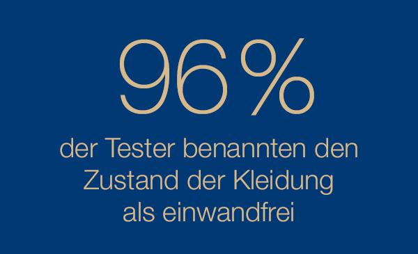 Tchibo Share Produkttest Ergebnisse