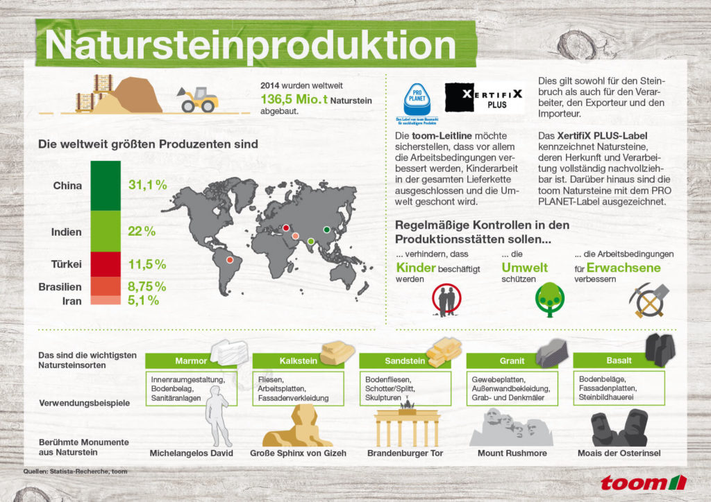 toom Infografik nachhaltiger Naturstein