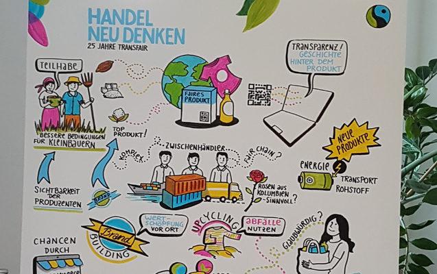 fairer Handel grafik