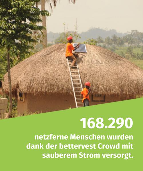 bettervest Crowdfunding Projekte finanzieren