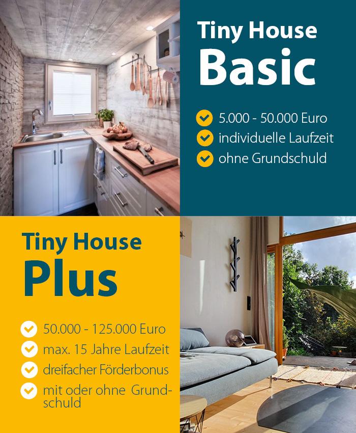 Tiny House finanzieren EthikBank